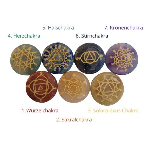 Dein-Seelenstein-Chakra-Set7-Namen